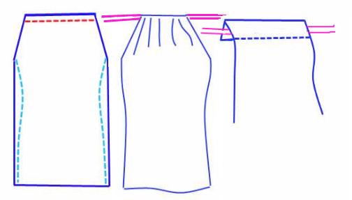 Как легко и быстро сшить платье своими руками