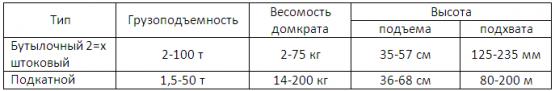 domkr1