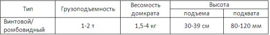 domkr2